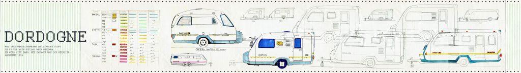 At age 12: Caravans